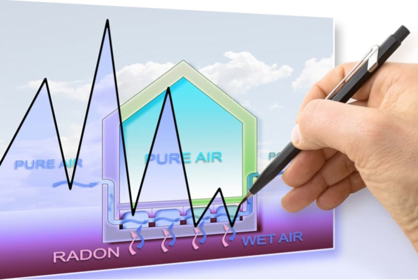 Radon concentration in air